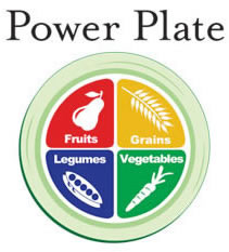 PCRM-Power-Plate