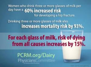 Milk & Mortality